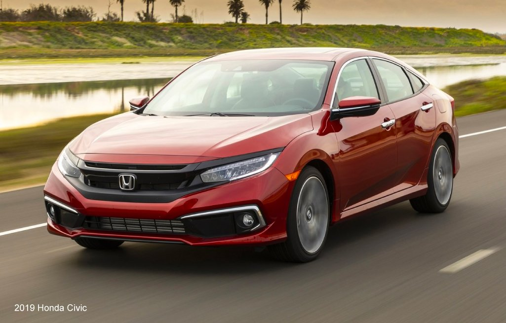The 2021 Honda Civic and Accord: Driving Your Every Day